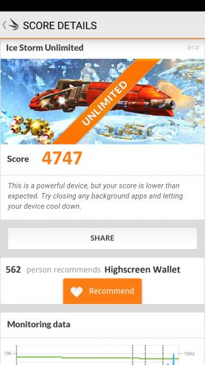 Highscreen Wallet 3DMark результаты
