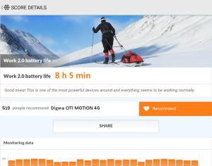 Digma CITI MOTION 4G PCMark Battery Test результаты